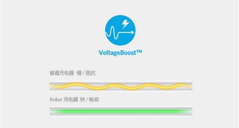 VoltageBoost示意圖.JPG