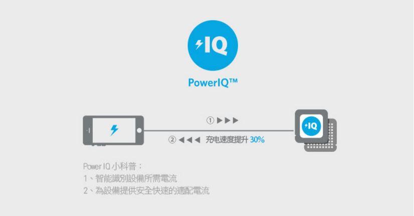 PowerIQ示意圖.JPG