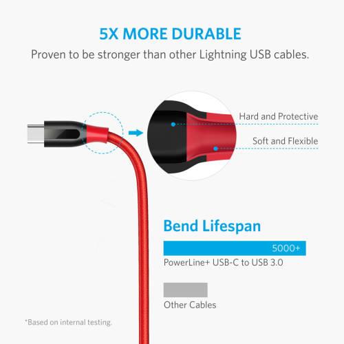 裝甲車專用材質--Anker PowerLine+ Type-C USB3.0 充電線3ft / 0.9m(android)